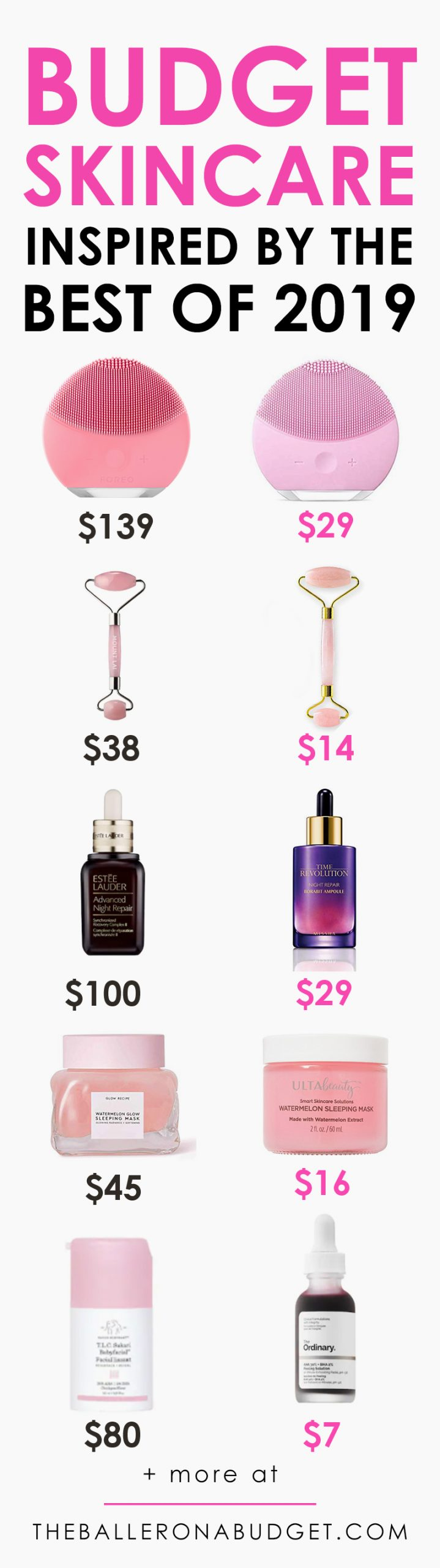 Pinterest graphic of expensive skincare products found at Sephora and more affordable similar products
